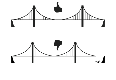 RAD MKT - Measured Twice Bridge Graphic