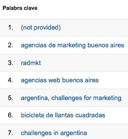 ejemplo de palabras clave en Analytics
